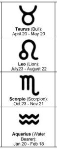Fixed Sign Glyphs, courtesy of http://home.earthlink.net